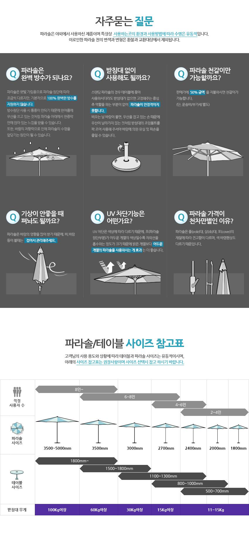 parasol_size.jpg